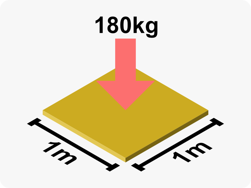 木造のホームジムの床の強度
