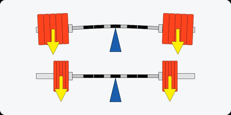 ウエイトプレートが厚いとバーベルを撓らせやすい